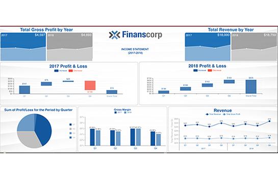 Business Intelligence Dashboard - Income Statement Finance Dashboard