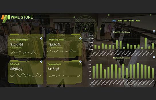 Business Intelligence Dashboard - Sales Analysis Retail Dashboard