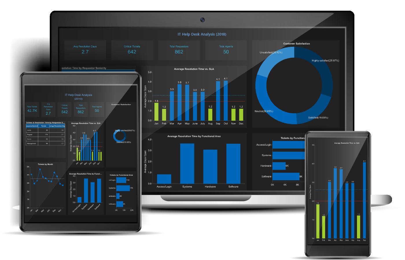 business-intelligence-embedde-bi-graphic