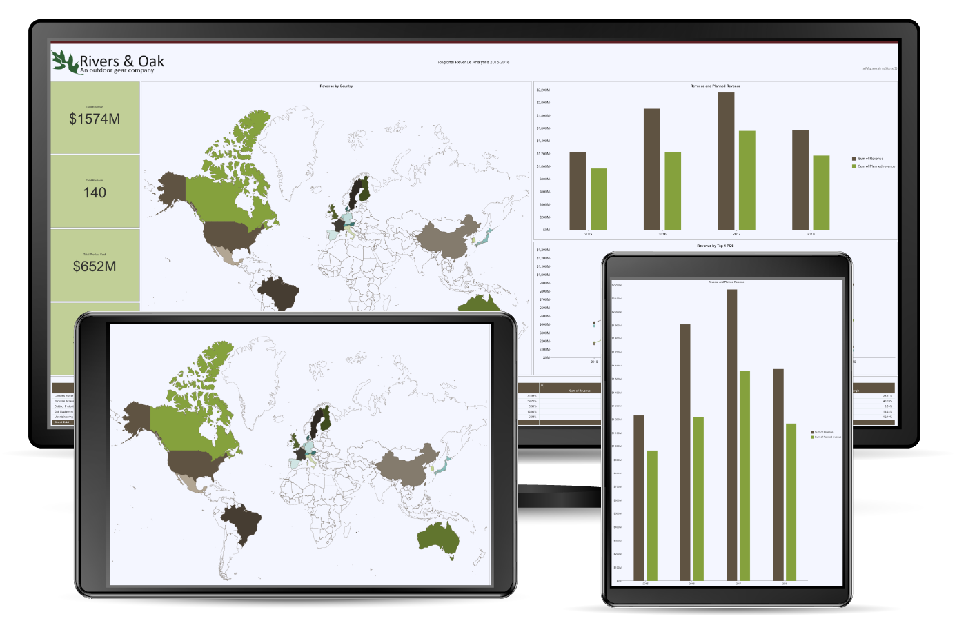 business-intelligence-graphic-insurance-dashboard