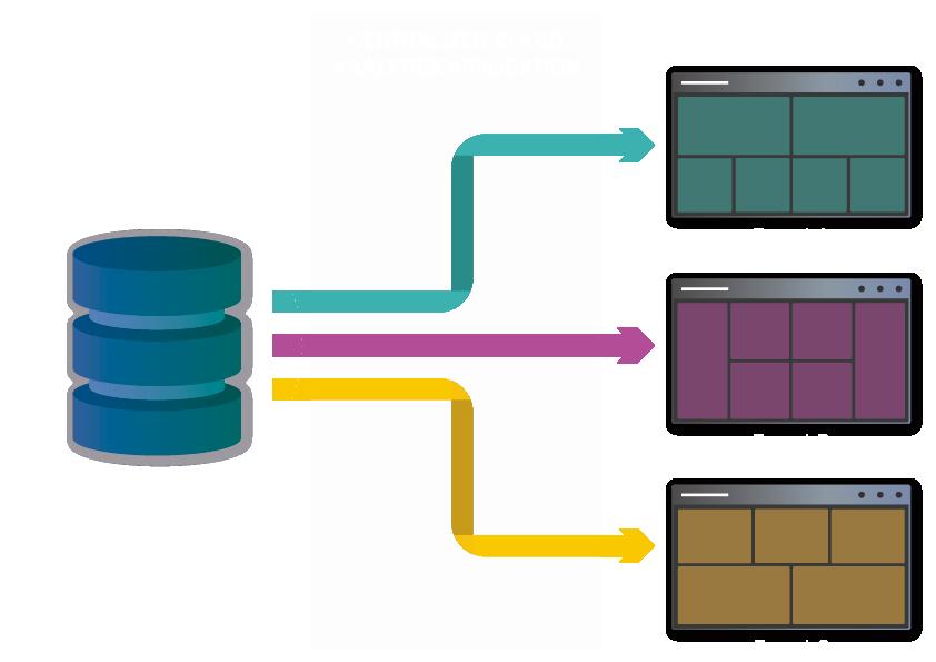 business-intelligence-multitenancy-2