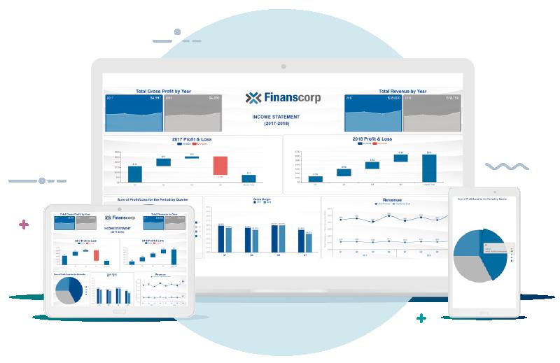 Interactive Business Intelligence - Income Statement Finance Dashboard